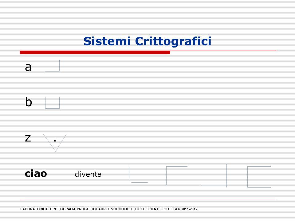 a b z. ciao diventa Sistemi Crittografici LABORATORIO DI CRITTOGRAFIA, PROGETTO LAUREE SCIENTIFICHE, LICEO SCIENTIFICO CEI, a.a. 2011-2012