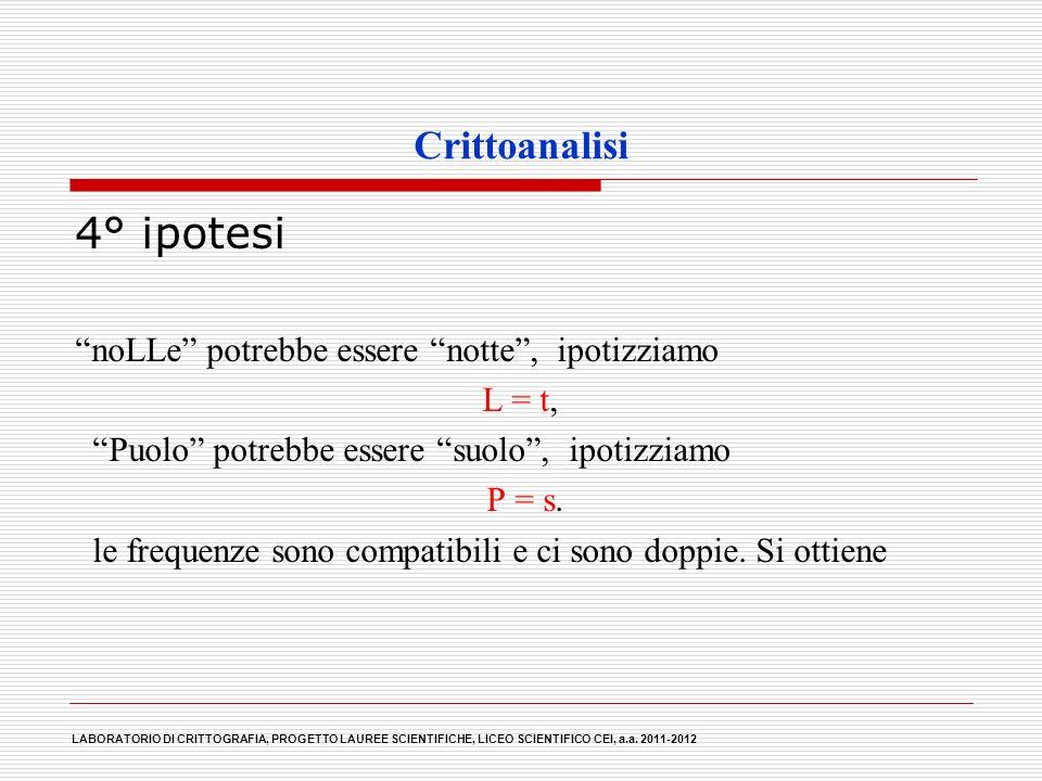 Crittoanalisi 4° ipotesi noLLe potrebbe essere notte, ipotizziamo L = t, Puolo potrebbe essere suolo, ipotizziamo P = s. le frequenze sono compatibili