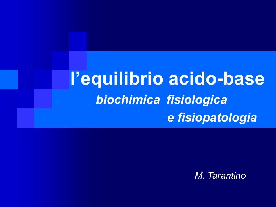H+ + HCO 3 - CO 2 + H 2 O + T- HT difesa tampone e compenso fisiologico verso gli acidi fissi difesa tampone (immediata) tampone bicarbonato + tamponi non-bicarbonato compenso respiratorio (minuti – ore) acidosi: iperventilazione alcalosi: ipoventilazione compenso renale (ore - giorni) acidosi: eliminazione H+ riassorbimento HCO 3 - alcalosi: eliminazione H+ riassorbimento HCO 3 -