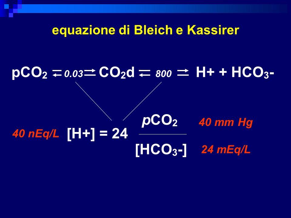 pCO 2 0.03 CO 2 d 800 H+ + HCO 3 - [H+] = 24 pCO 2 [HCO 3 -] 40 mm Hg 24 mEq/L 40 nEq/L equazione di Bleich e Kassirer