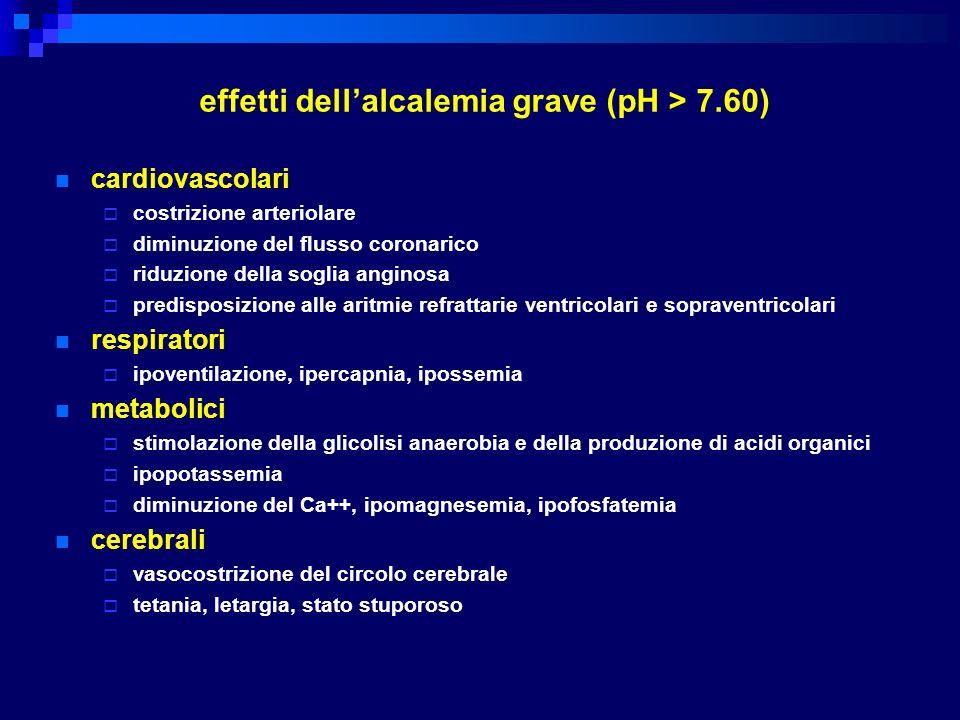 generazion e mantenimento perdita H+ renale o GI deplezion e VCE (Cl-) Aldosteron e deplezione di potassio HCO 3 - fattori che concorrono al mantenimento dellalcalosi metabolica mantenimento
