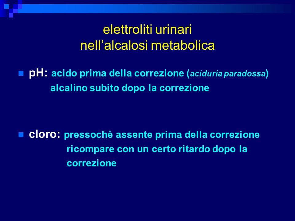 elettroliti urinari nellalcalosi metabolica pH: acido prima della correzione ( aciduria paradossa ) alcalino subito dopo la correzione cloro: pressoch