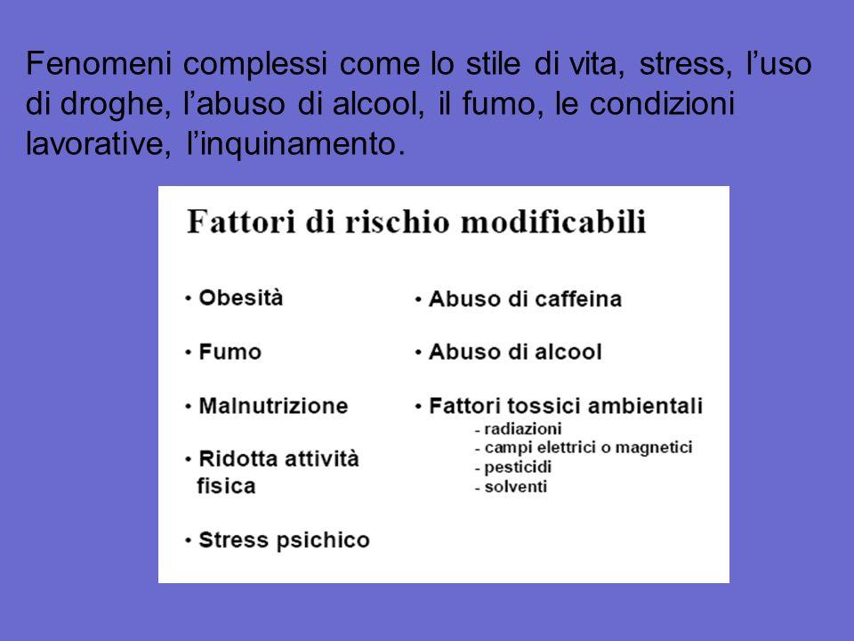 Fenomeni complessi come lo stile di vita, stress, luso di droghe, labuso di alcool, il fumo, le condizioni lavorative, linquinamento.