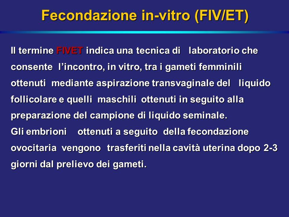 Fecondazione in-vitro (FIV/ET) Il termine FIVET indica una tecnica di laboratorio che consente lincontro, in vitro, tra i gameti femminili ottenuti me