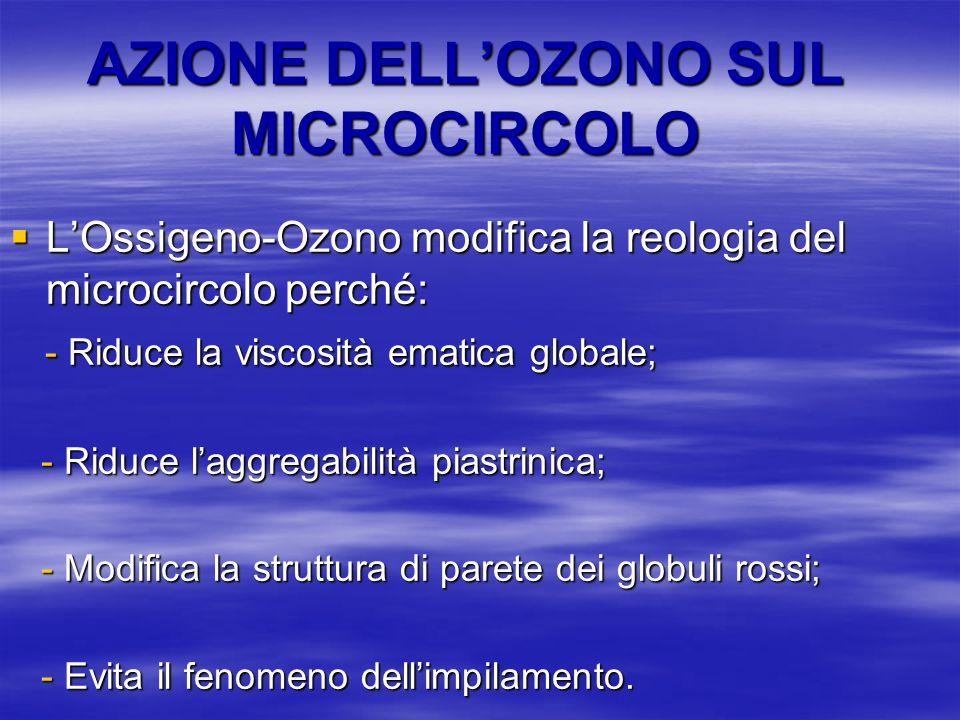 AZIONE DELLOZONO SUL MICROCIRCOLO LOssigeno-Ozono modifica la reologia del microcircolo perché: LOssigeno-Ozono modifica la reologia del microcircolo