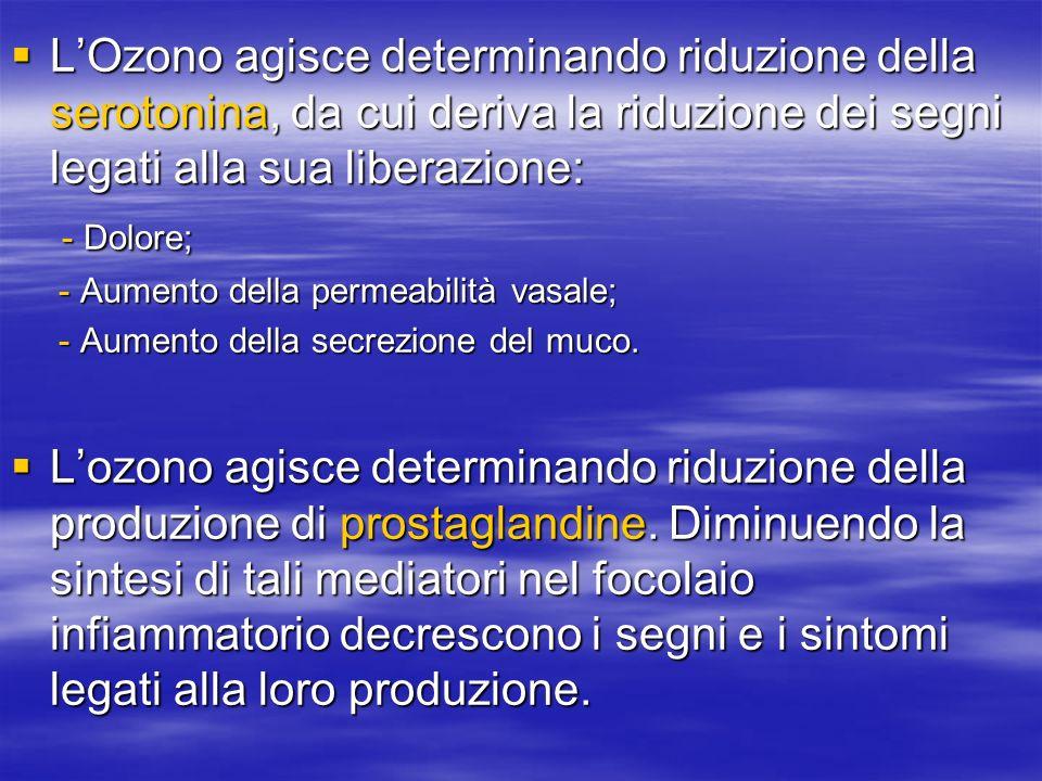 LOzono agisce determinando riduzione della serotonina, da cui deriva la riduzione dei segni legati alla sua liberazione: LOzono agisce determinando ri