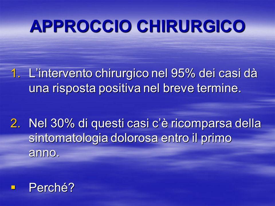 APPROCCIO CHIRURGICO 1.Lintervento chirurgico nel 95% dei casi dà una risposta positiva nel breve termine. 2.Nel 30% di questi casi cè ricomparsa dell
