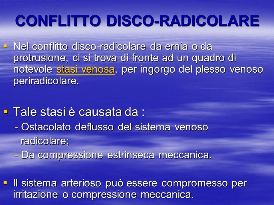 CONFLITTO DISCO-RADICOLARE Nel conflitto disco-radicolare da ernia o da protrusione, ci si trova di fronte ad un quadro di notevole stasi venosa, per