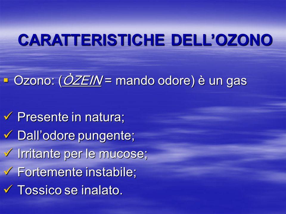 Ozono: ( ÒZEIN = mando odore) è un gas Ozono: ( ÒZEIN = mando odore) è un gas Presente in natura; Presente in natura; Dallodore pungente; Dallodore pu