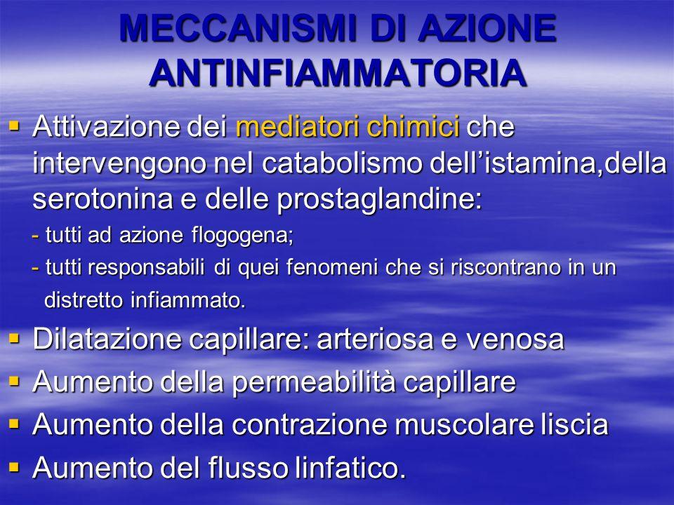 MECCANISMI DI AZIONE ANTINFIAMMATORIA Attivazione dei mediatori chimici che intervengono nel catabolismo dellistamina,della serotonina e delle prostag
