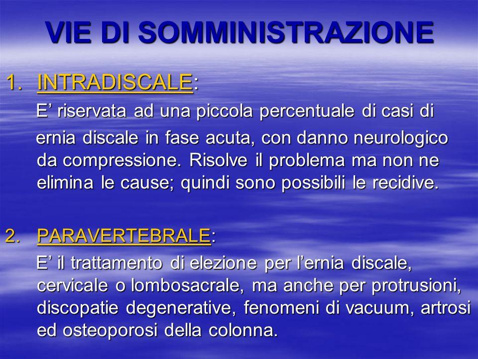 VIE DI SOMMINISTRAZIONE 1.INTRADISCALE: E riservata ad una piccola percentuale di casi di E riservata ad una piccola percentuale di casi di ernia disc