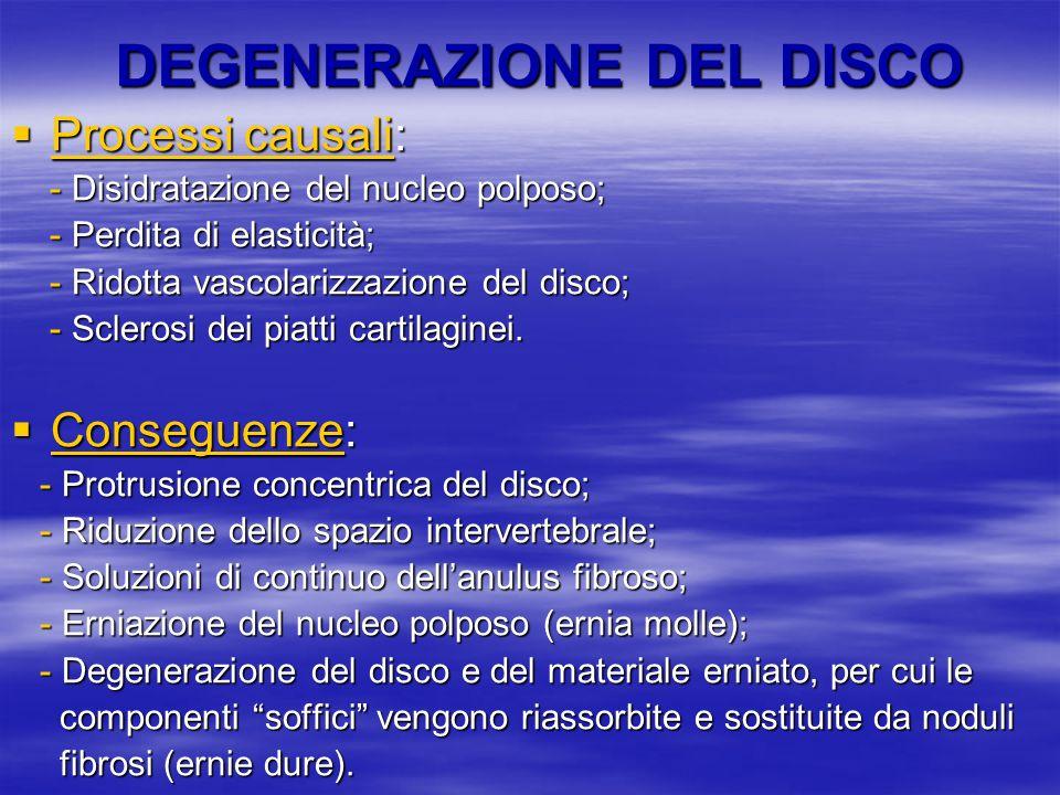 Processi causali: Processi causali: - Disidratazione del nucleo polposo; - Disidratazione del nucleo polposo; - Perdita di elasticità; - Perdita di el