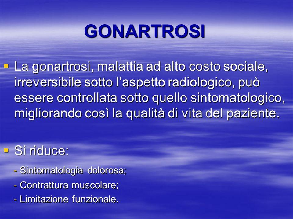 GONARTROSI La gonartrosi, malattia ad alto costo sociale, irreversibile sotto laspetto radiologico, può essere controllata sotto quello sintomatologic