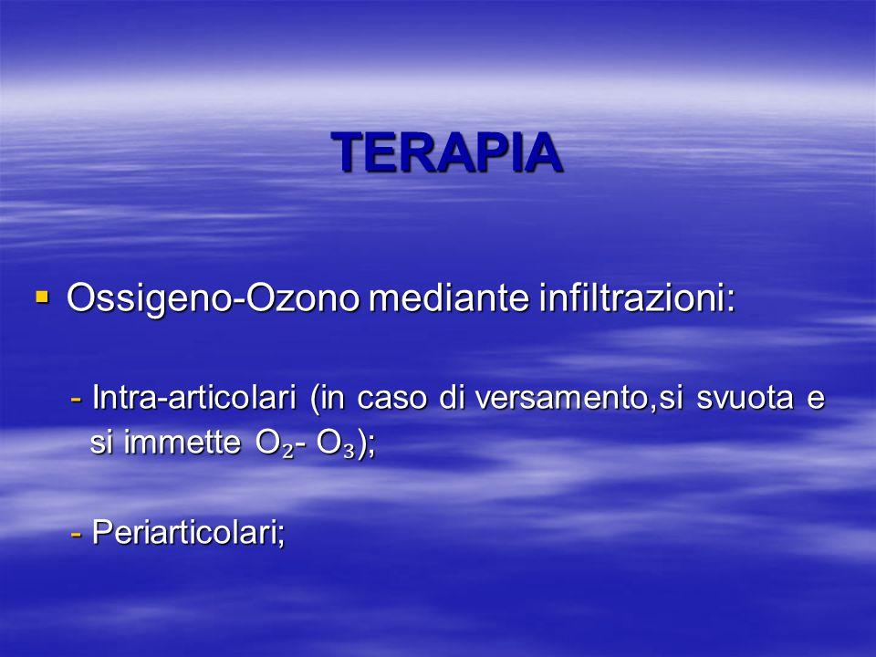 TERAPIA Ossigeno-Ozono mediante infiltrazioni: Ossigeno-Ozono mediante infiltrazioni: - Intra-articolari (in caso di versamento,si svuota e - Intra-ar