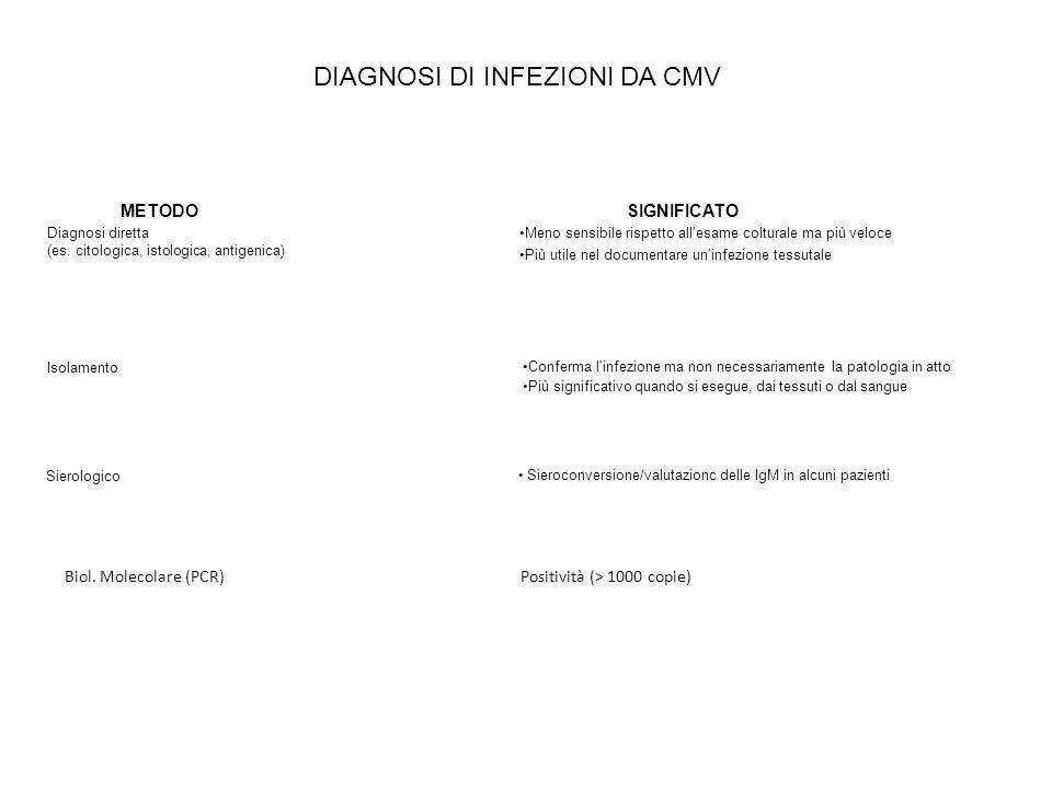 METODOSIGNIFICATO Diagnosi diretta (es. citologica, istologica, antigenica) Meno sensibile rispetto allesame colturale ma più veloce Più utile nel doc