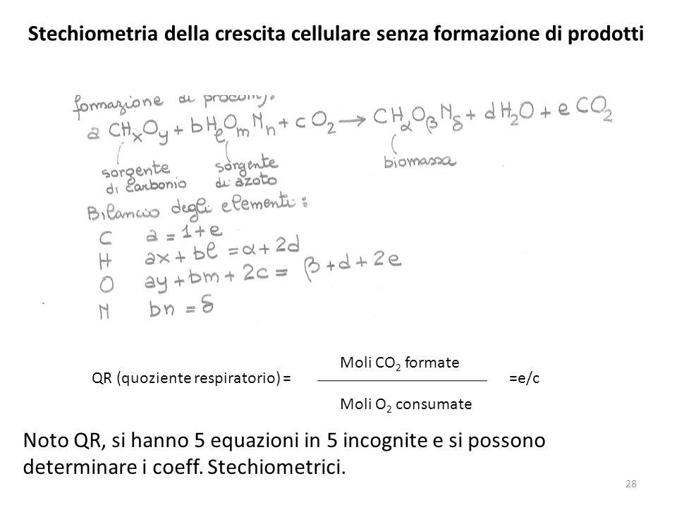QR (quoziente respiratorio) = Moli CO 2 formate Moli O 2 consumate =e/c Noto QR, si hanno 5 equazioni in 5 incognite e si possono determinare i coeff.