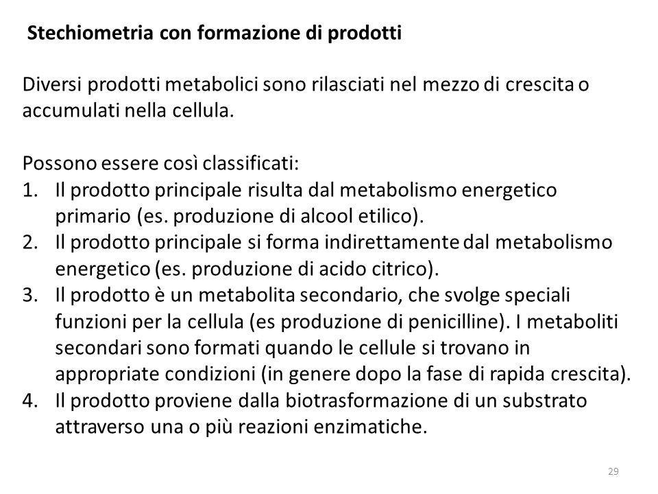 Stechiometria con formazione di prodotti Diversi prodotti metabolici sono rilasciati nel mezzo di crescita o accumulati nella cellula. Possono essere