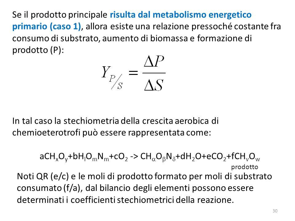 Se il prodotto principale risulta dal metabolismo energetico primario (caso 1), allora esiste una relazione pressoché costante fra consumo di substrat
