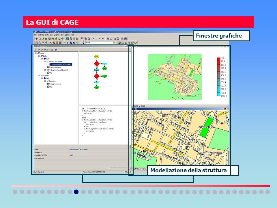 La GUI di CAGE Modellazione della struttura Finestre grafiche