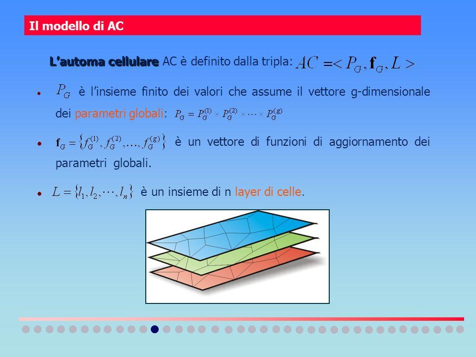 Lautoma cellulare Lautoma cellulare AC è definito dalla tripla: è linsieme finito dei valori che assume il vettore g-dimensionale dei parametri global