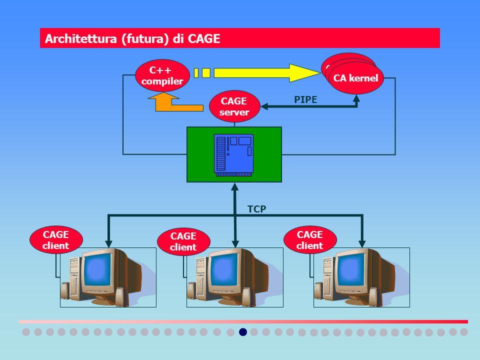 Architettura (futura) di CAGE TCP CAGE server CAGE client CAGE client CAGE client C++ compiler CA kernel PIPE