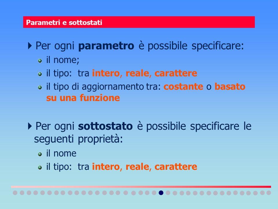 Parametri e sottostati Per ogni parametro è possibile specificare: il nome; il tipo: tra intero, reale, carattere il tipo di aggiornamento tra: costan