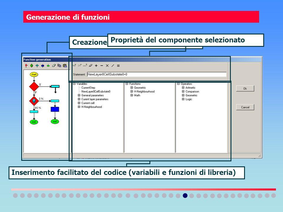 Generazione di funzioni Creazione del diagramma di flussoProprietà del componente selezionato Inserimento facilitato del codice (variabili e funzioni