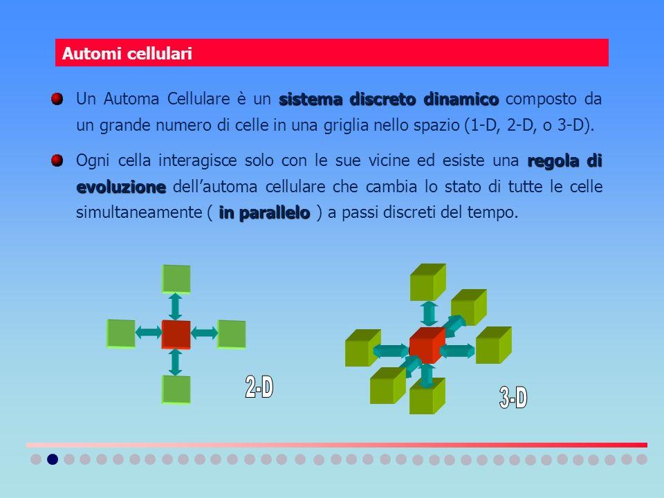 Automi cellulari sistema discretodinamico Un Automa Cellulare è un sistema discreto dinamico composto da un grande numero di celle in una griglia nell