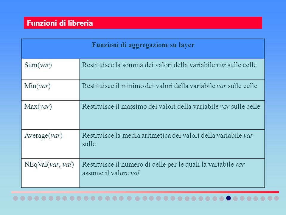 Funzioni di libreria Funzioni di aggregazione su vicinato NeighCell[lay].Sum(var)Restituisce la somma dei valori della variabile var sulle celle appartenenti al vicinato della cella corrente sul layer lay NeighCell[lay].Min(var)Restituisce il minimo dei valori della variabile var sulle celle appartenenti al vicinato della cella corrente sul layer lay NeighCell[lay].Max(var)Restituisce il massimo dei valori della variabile var sulle celle appartenenti al vicinato della cella corrente sul layer lay NeighCell[lay].Average(var)Restituisce la media aritmetica dei valori della variabile var sulle celle appartenenti al vicinato della cella corrente sul layer lay NeighCell[lay].NEqVal(var, val)Restituisce il numero di celle appartenenti al vicinato della cella corrente sul layer lay per le quali la variabile var assume il valore val.