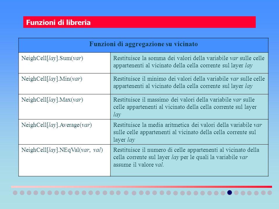 Funzioni di libreria Funzioni di aggregazione su vicinato NeighCell[lay].Sum(var)Restituisce la somma dei valori della variabile var sulle celle appar