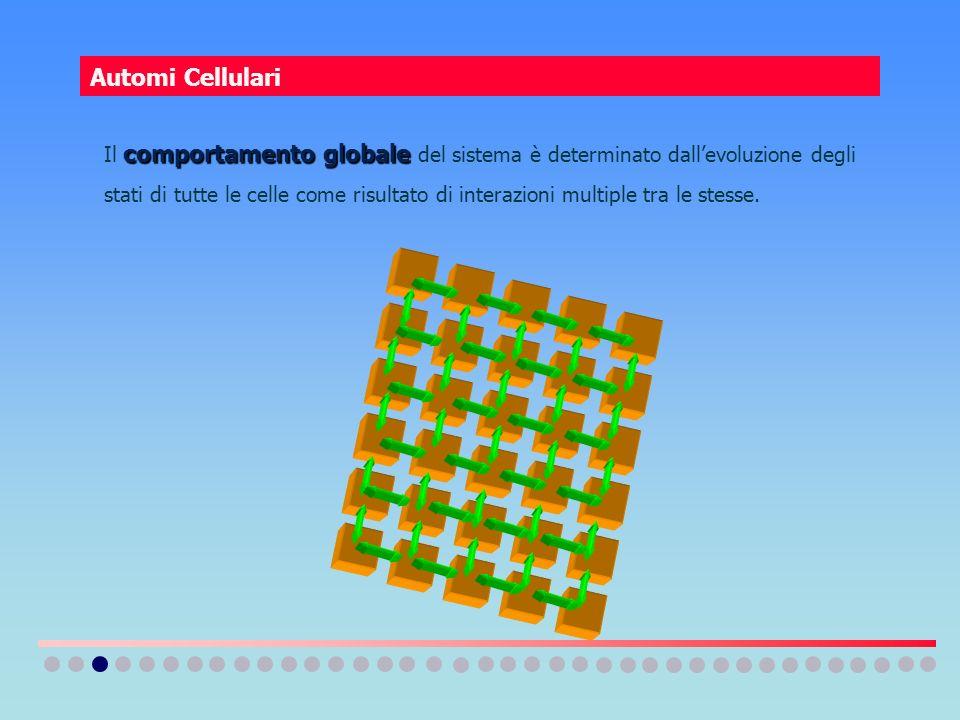 Automi Cellulari comportamento globale Il comportamento globale del sistema è determinato dallevoluzione degli stati di tutte le celle come risultato