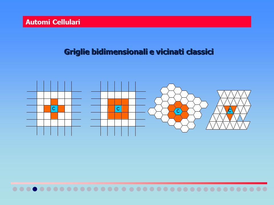 Automi Cellulari Griglie bidimensionali e vicinati classici