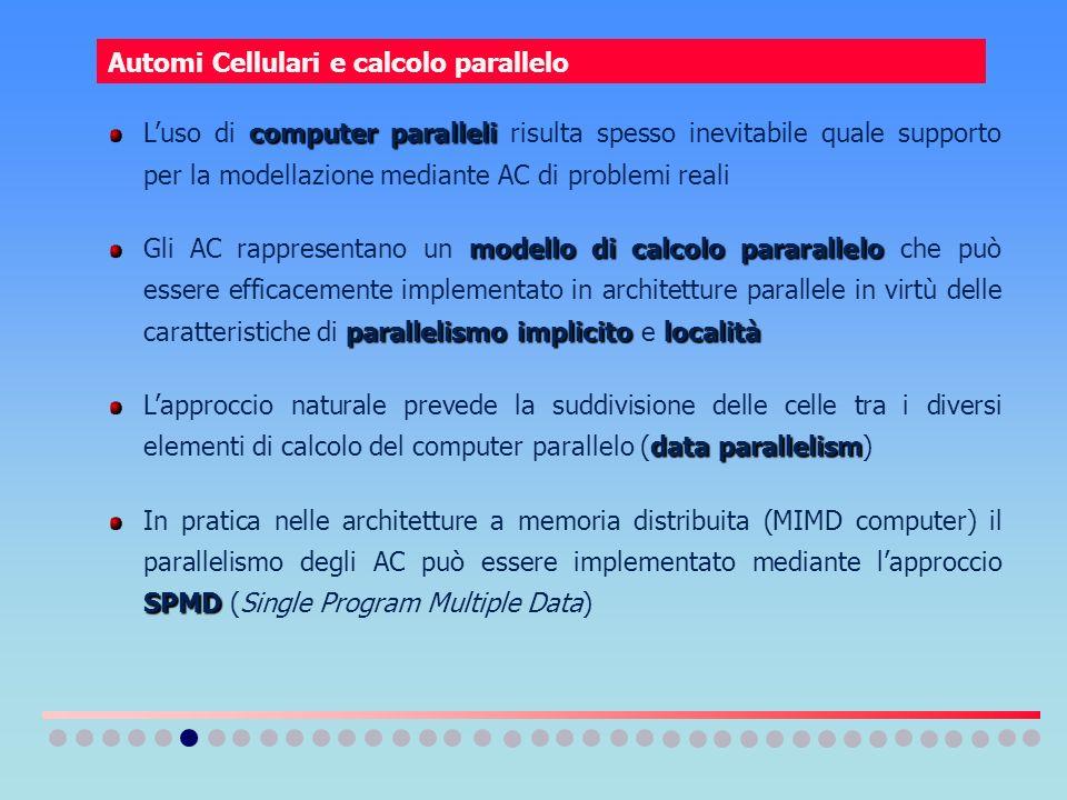 Ambienti di simulazione basati su AC sequenziali paralleli Esistono molti ambienti di modellazione e simulazione basati su AC implementati sia in computer sequenziali (PCs, workstations) che paralleli: CAPE PECANS CAMEL P-CAM StarLogo NEMO DEVS CELLULAR CAM-8 (hardware)....