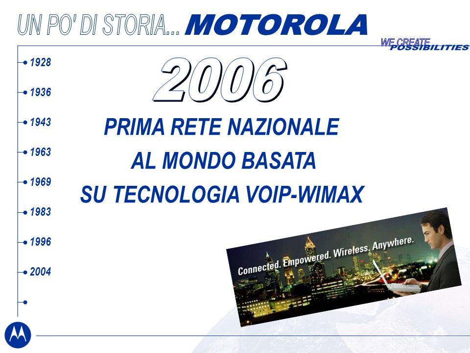 1928 1936 1943 1963 1969 1983 1996 2004 2006 PRIMA RETE NAZIONALE AL MONDO BASATA SU TECNOLOGIA VOIP-WIMAX