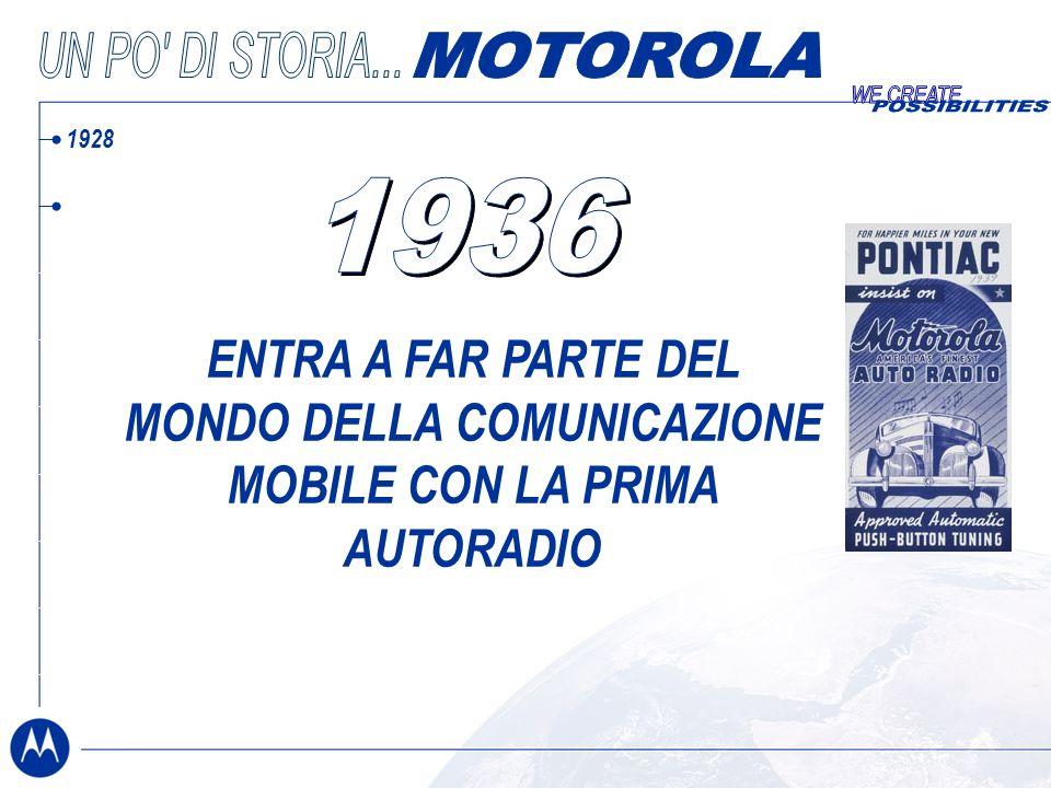 1928 1936 1943 1963 1969 1983 1996 2004 2006 ENTRA A FAR PARTE DEL MONDO DELLA COMUNICAZIONE MOBILE CON LA PRIMA AUTORADIO