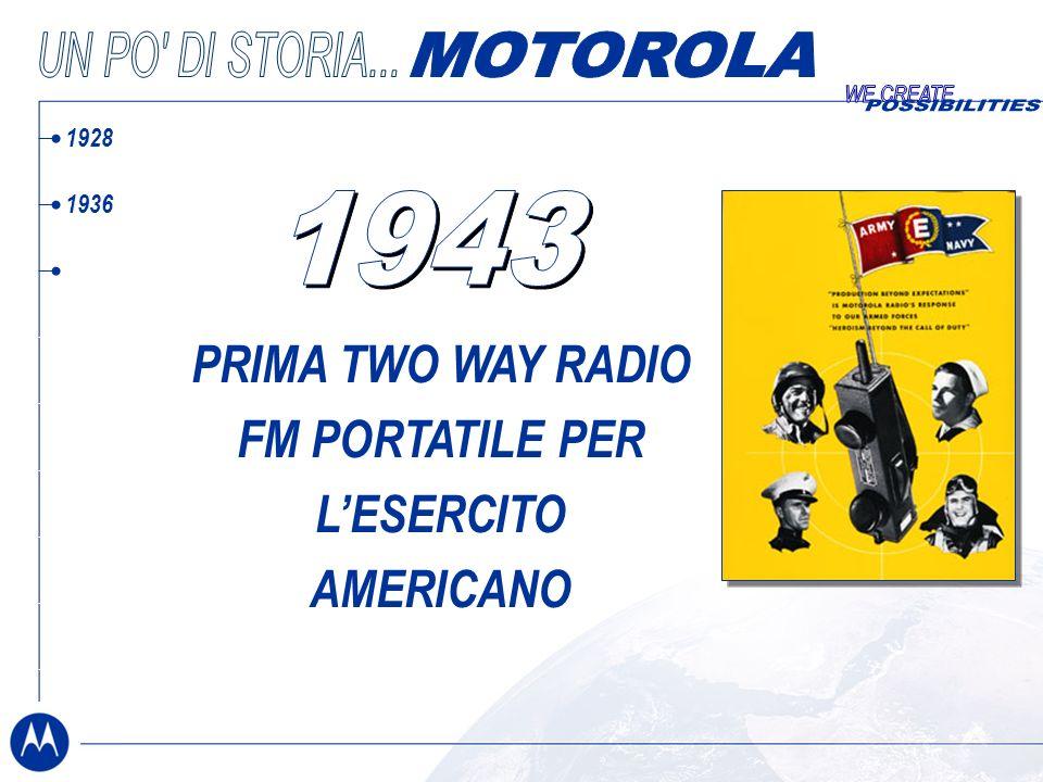 1928 1936 1943 1963 1969 1983 1996 2004 2006 PRIMA TWO WAY RADIO FM PORTATILE PER LESERCITO AMERICANO