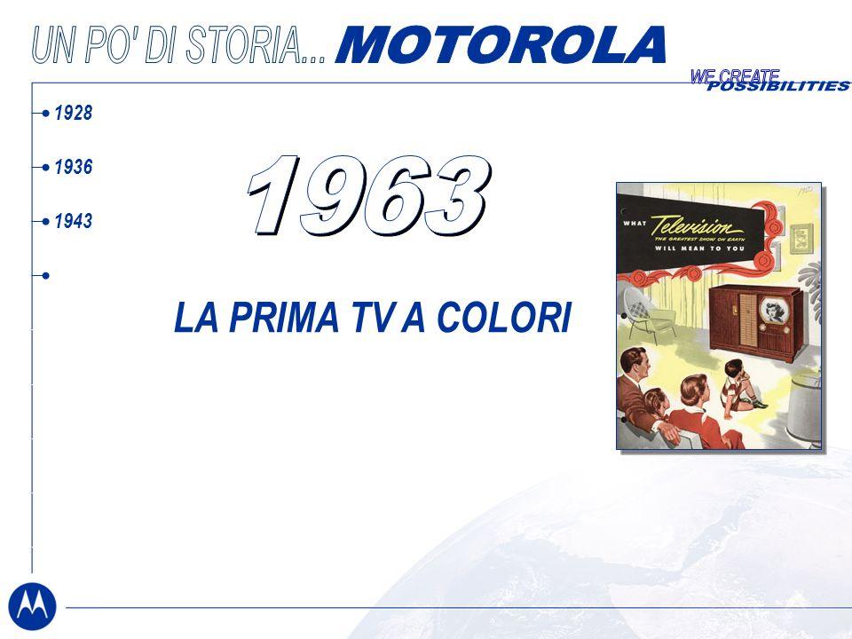 1928 1936 1943 1963 1969 1983 1996 2004 2006 LA PRIMA TV A COLORI