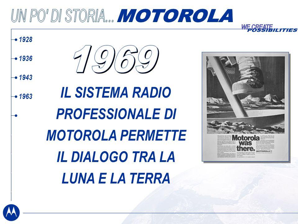 1928 1936 1943 1963 1969 1983 1996 2004 2006 IL SISTEMA RADIO PROFESSIONALE DI MOTOROLA PERMETTE IL DIALOGO TRA LA LUNA E LA TERRA
