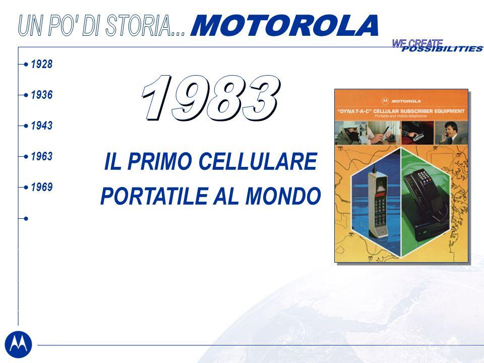 1928 1936 1943 1963 1969 1983 1996 2004 2006 IL PRIMO CELLULARE PORTATILE AL MONDO