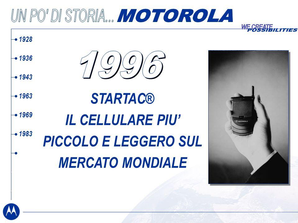 1928 1936 1943 1963 1969 1983 1996 2004 2006 STARTAC® IL CELLULARE PIU PICCOLO E LEGGERO SUL MERCATO MONDIALE