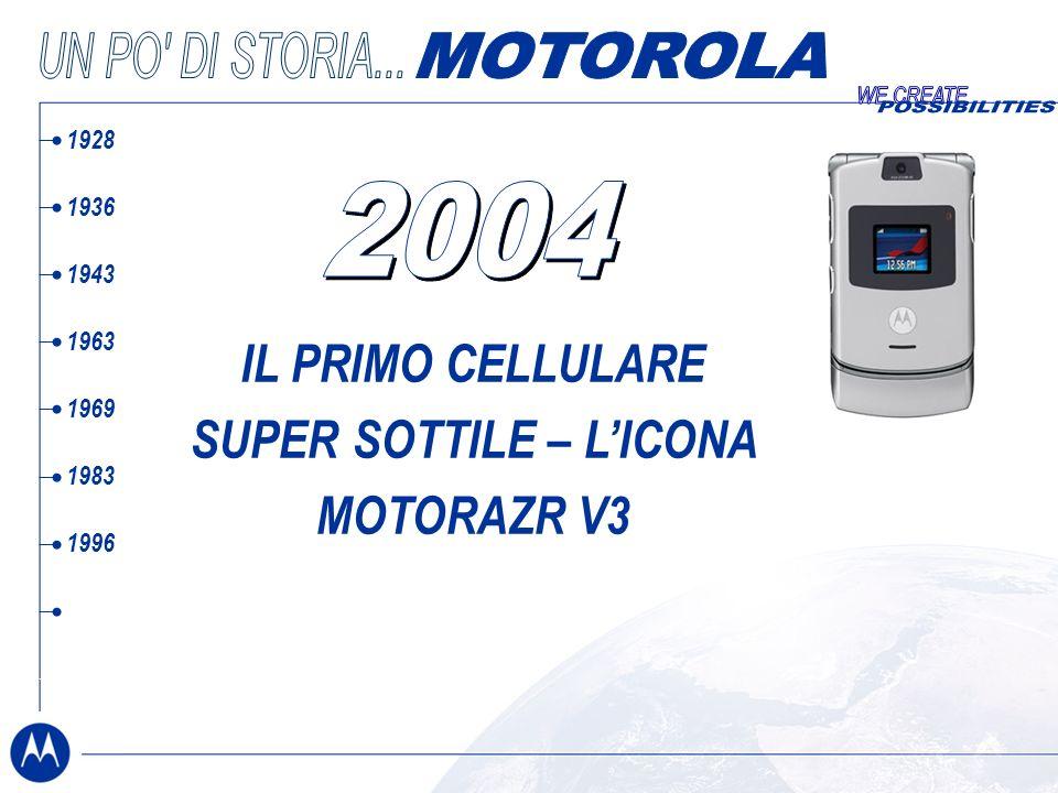 1928 1936 1943 1963 1969 1983 1996 2004 2006 IL PRIMO CELLULARE SUPER SOTTILE – LICONA MOTORAZR V3