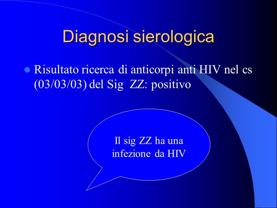 Diagnosi sierologica Risultato ricerca di anticorpi anti HIV nel cs (03/03/03) del Sig ZZ: positivo Il sig ZZ ha una infezione da HIV