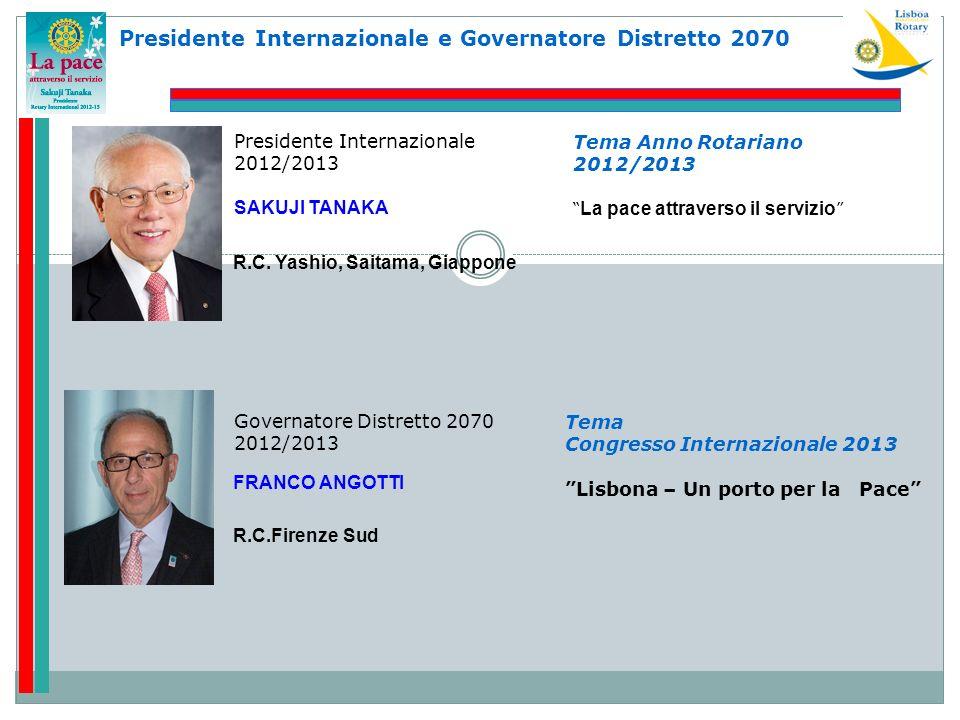 Presidente Internazionale e Governatore Distretto 2070 Presidente Internazionale 2012/2013 SAKUJI TANAKA Tema Anno Rotariano 2012/2013 La pace attrave