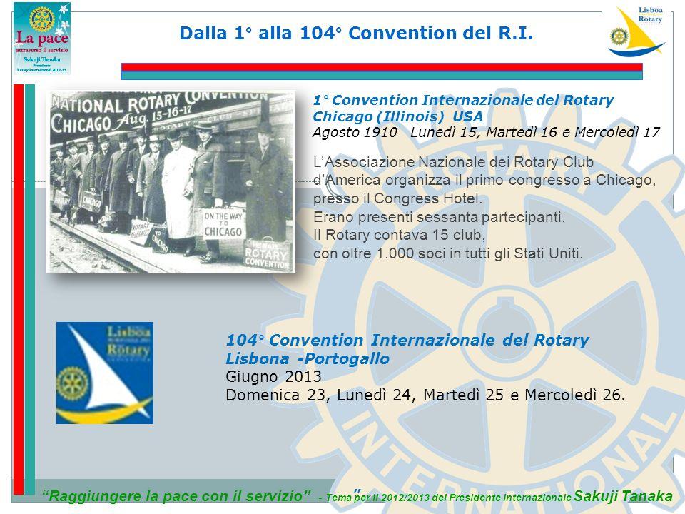 Dalla 1° alla 104° Convention del R.I. LAssociazione Nazionale dei Rotary Club dAmerica organizza il primo congresso a Chicago, presso il Congress Hot