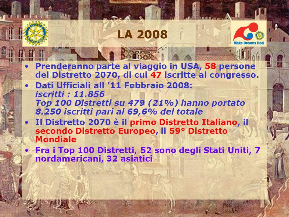 LA 2008 Prenderanno parte al viaggio in USA, 58 persone del Distretto 2070, di cui 47 iscritte al congresso.