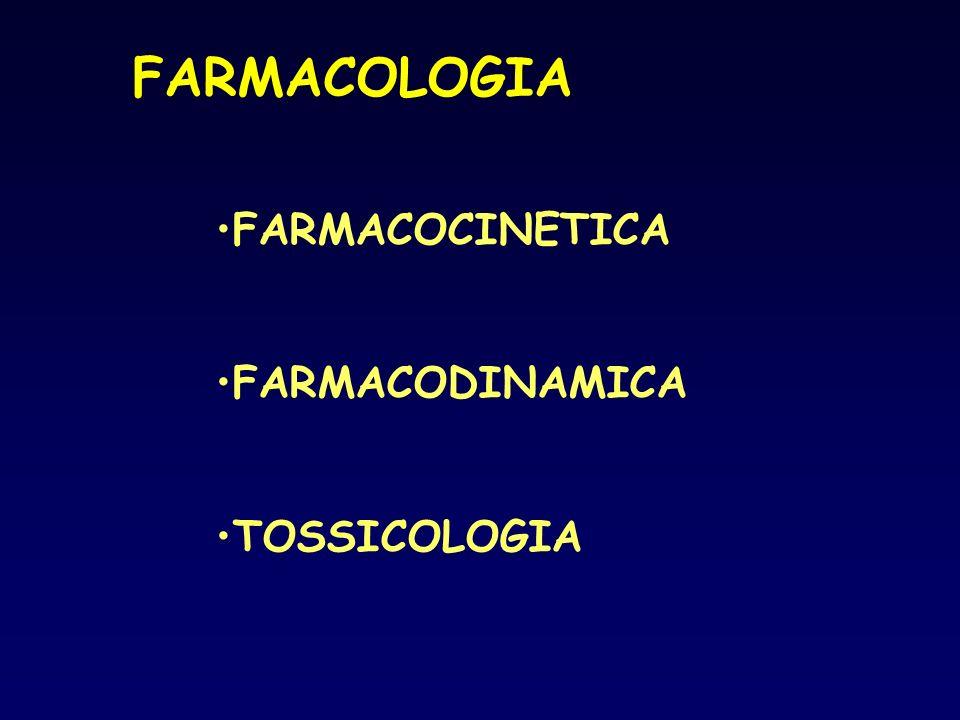 FARMACOLOGIA FARMACOCINETICA FARMACODINAMICA TOSSICOLOGIA