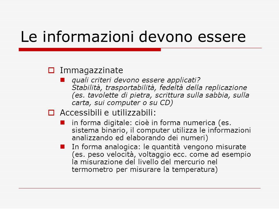 Le informazioni devono essere Immagazzinate quali criteri devono essere applicati? Stabilità, trasportabilità, fedeltà della replicazione (es. tavolet
