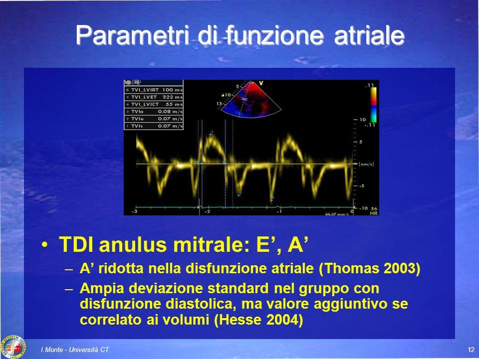 I.Monte - Università CT12 Parametri di funzione atriale TDI anulus mitrale: E, A –A ridotta nella disfunzione atriale (Thomas 2003) –Ampia deviazione