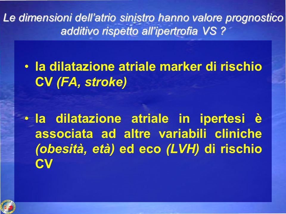 Le dimensioni dellatrio sinistro hanno valore prognostico additivo rispetto allipertrofia VS ? la dilatazione atriale marker di rischio CV (FA, stroke