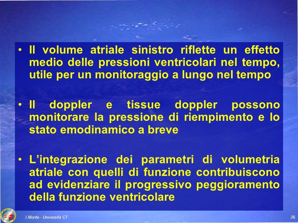 I.Monte - Università CT26 Il volume atriale sinistro riflette un effetto medio delle pressioni ventricolari nel tempo, utile per un monitoraggio a lun